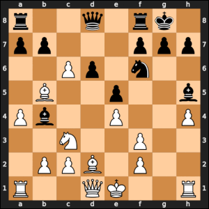 A graphical representation of the chess game between TUROCHAMP and Alick Glennie in 1952.