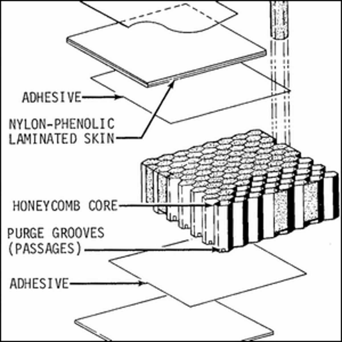 An exploded view diagram of the honeycomb insulation and the layers around it.
